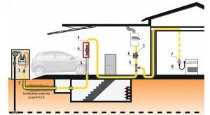 flexibele gasleiding schema