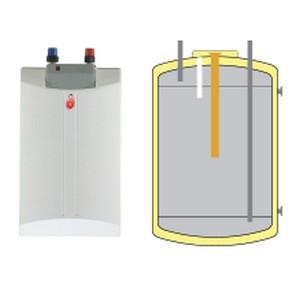 Inox elektrische boiler 10 liter